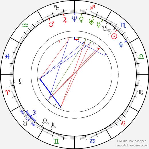 Steven Webb astro natal birth chart, Steven Webb horoscope, astrology