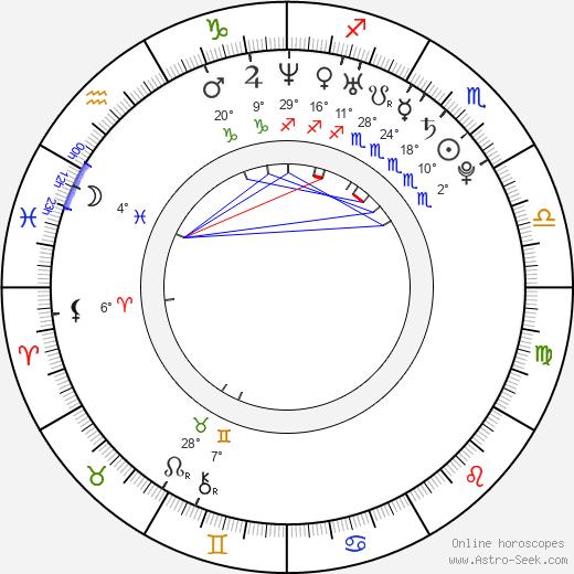 Tamara Hope birth chart, biography, wikipedia 2020, 2021