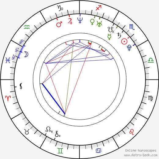 Tamara Hope birth chart, Tamara Hope astro natal horoscope, astrology
