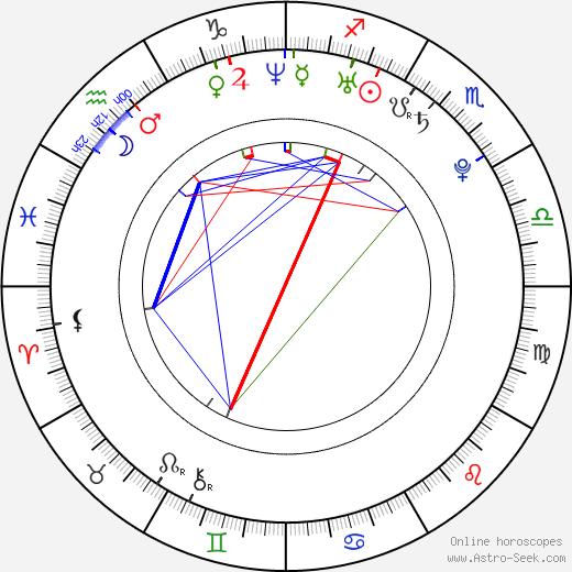 Трей Сонгз Trey Songz день рождения гороскоп, Trey Songz Натальная карта онлайн
