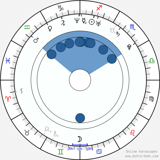 Ævar Þór Benediktsson wikipedia, horoscope, astrology, instagram