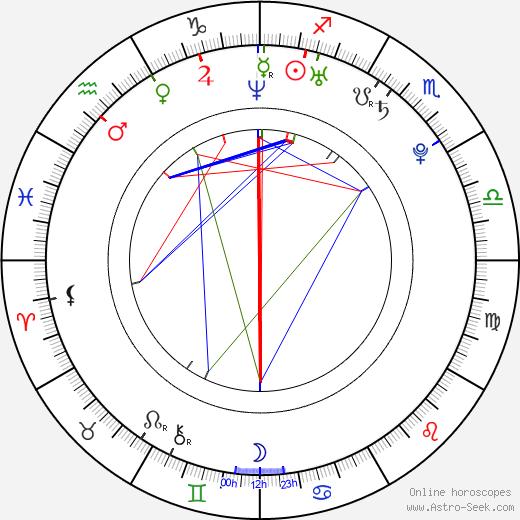 Ævar Þór Benediktsson день рождения гороскоп, Ævar Þór Benediktsson Натальная карта онлайн