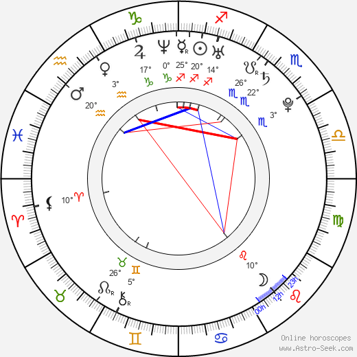 Airi Taira birth chart, biography, wikipedia 2019, 2020