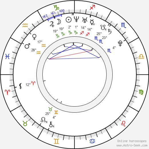 Alison Sudol tema natale, biography, Biografia da Wikipedia 2020, 2021