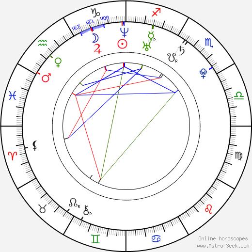 Alison Sudol tema natale, oroscopo, Alison Sudol oroscopi gratuiti, astrologia