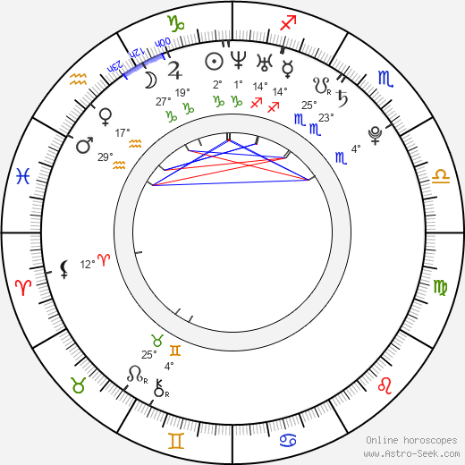 Austin Stowell birth chart, biography, wikipedia 2018, 2019