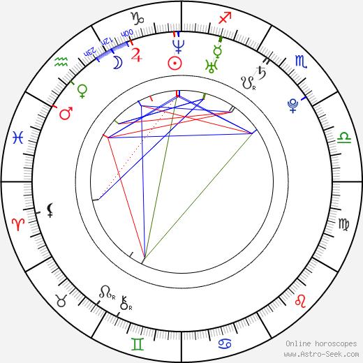 Austin Stowell tema natale, oroscopo, Austin Stowell oroscopi gratuiti, astrologia