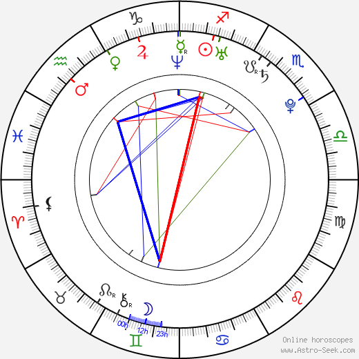 Бадр Хари Badr Hari день рождения гороскоп, Badr Hari Натальная карта онлайн