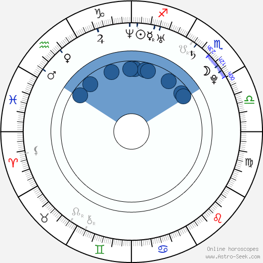 Brian Boyle wikipedia, horoscope, astrology, instagram