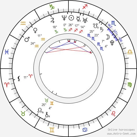 Brian Boyle birth chart, biography, wikipedia 2019, 2020
