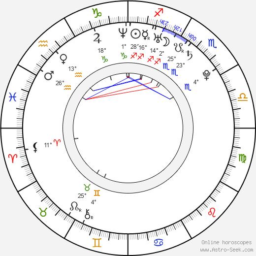 David Tavare birth chart, biography, wikipedia 2019, 2020