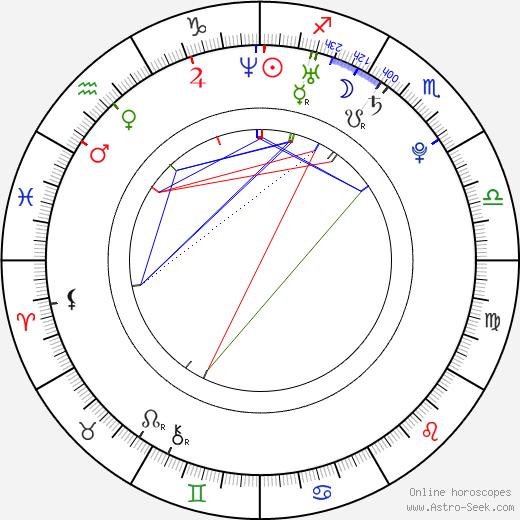 David Tavare birth chart, David Tavare astro natal horoscope, astrology