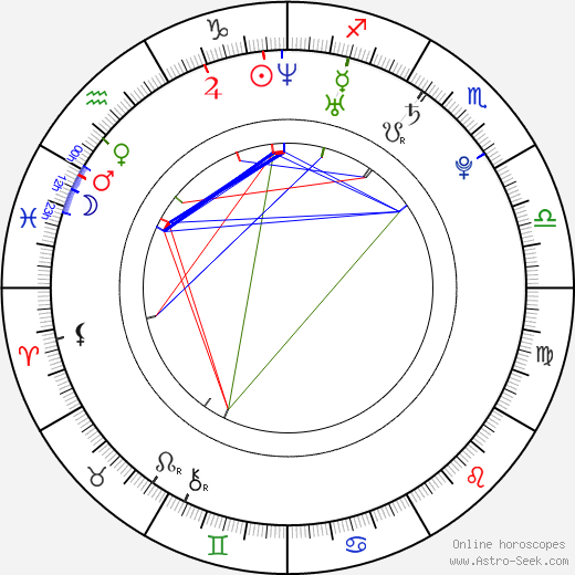 Dita Zábranská день рождения гороскоп, Dita Zábranská Натальная карта онлайн