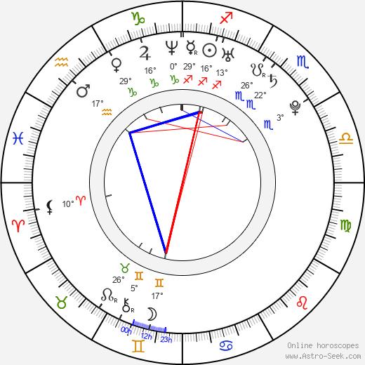 Emma Green birth chart, biography, wikipedia 2018, 2019