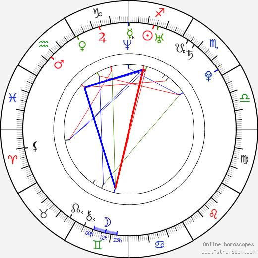 Emma Green astro natal birth chart, Emma Green horoscope, astrology