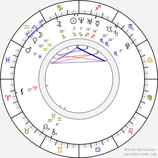 Georgia Moffett birth chart, biography, wikipedia 2020, 2021