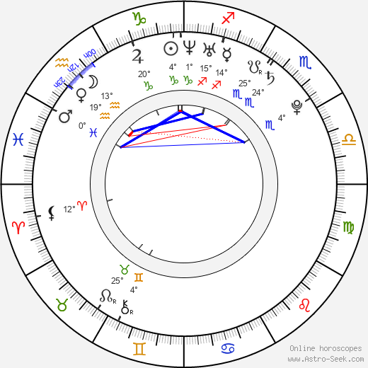 Hal Scardino birth chart, biography, wikipedia 2019, 2020