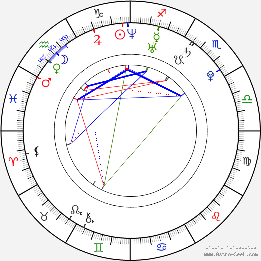 Hal Scardino astro natal birth chart, Hal Scardino horoscope, astrology