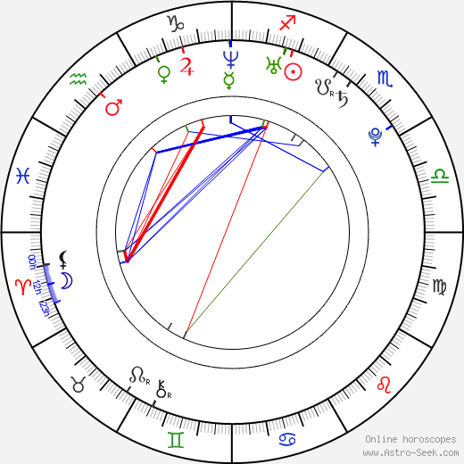 Hind Laroussi birth chart, Hind Laroussi astro natal horoscope, astrology