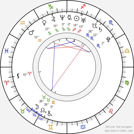 Jennifer Cadena birth chart, biography, wikipedia 2020, 2021