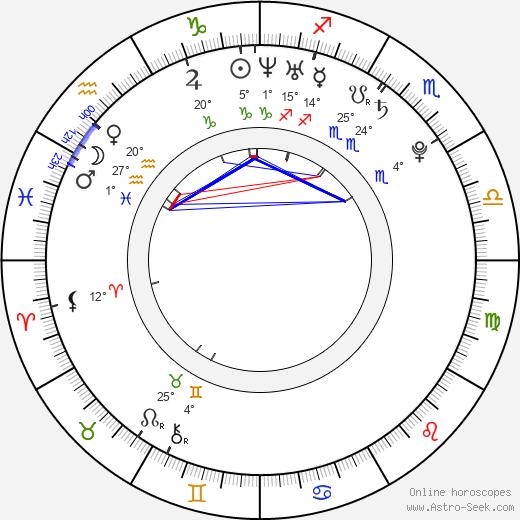 Jenny Shakeshaft birth chart, biography, wikipedia 2019, 2020