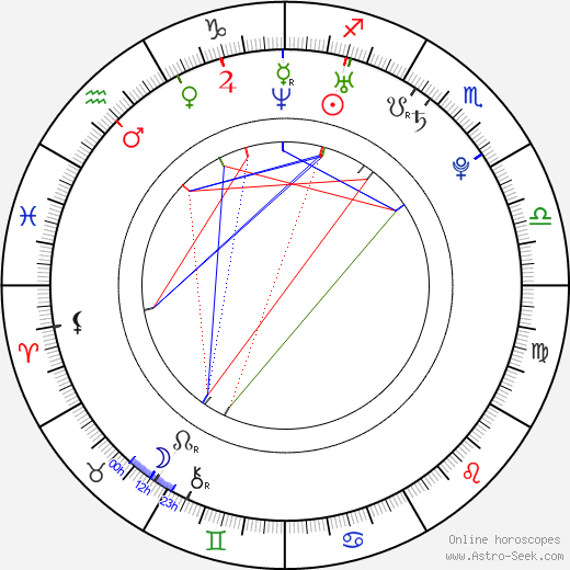 Kelly Frye день рождения гороскоп, Kelly Frye Натальная карта онлайн