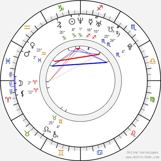 Laura Bryce birth chart, biography, wikipedia 2019, 2020