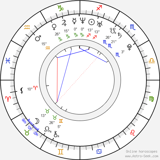 Lauren London birth chart, biography, wikipedia 2019, 2020