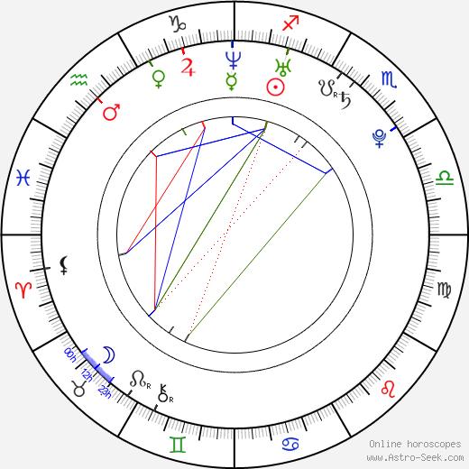 Lauren London astro natal birth chart, Lauren London horoscope, astrology