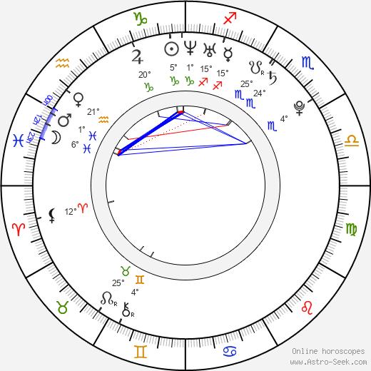 Leonid Bichevin birth chart, biography, wikipedia 2019, 2020