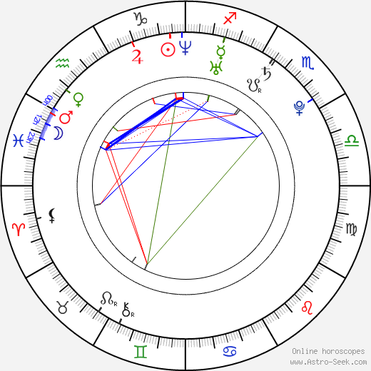 Leonid Bichevin tema natale, oroscopo, Leonid Bichevin oroscopi gratuiti, astrologia