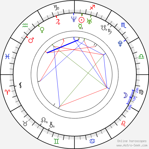 Louisa Braden Johnson день рождения гороскоп, Louisa Braden Johnson Натальная карта онлайн