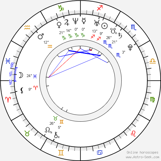Michael Bottos birth chart, biography, wikipedia 2019, 2020