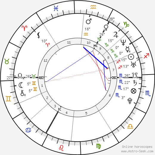 Robert Kubica tema natale, biography, Biografia da Wikipedia 2020, 2021