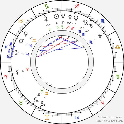 Ryan King birth chart, biography, wikipedia 2018, 2019