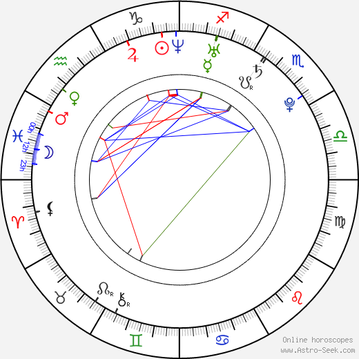 Ryan King astro natal birth chart, Ryan King horoscope, astrology