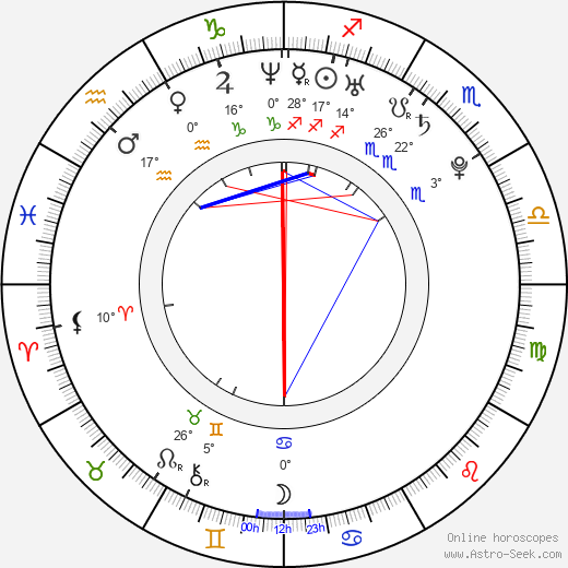 Sally Anne Arnott birth chart, biography, wikipedia 2019, 2020
