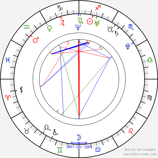 Sally Anne Arnott astro natal birth chart, Sally Anne Arnott horoscope, astrology
