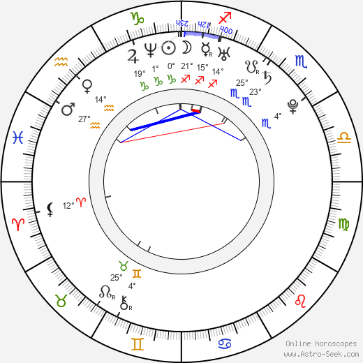 Sarah Mutch birth chart, biography, wikipedia 2019, 2020