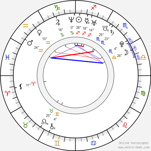 Shannon Woodward birth chart, biography, wikipedia 2018, 2019