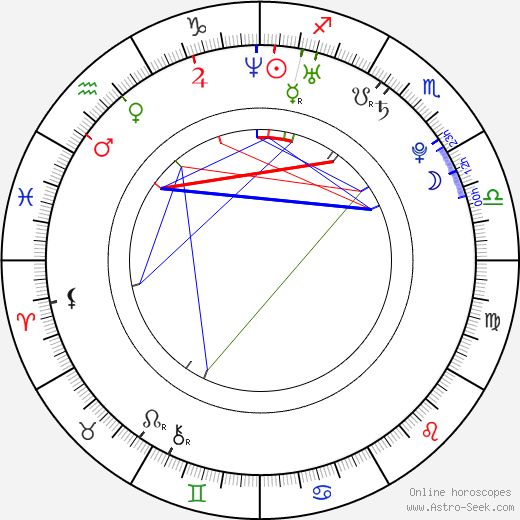 Shannon Woodward astro natal birth chart, Shannon Woodward horoscope, astrology