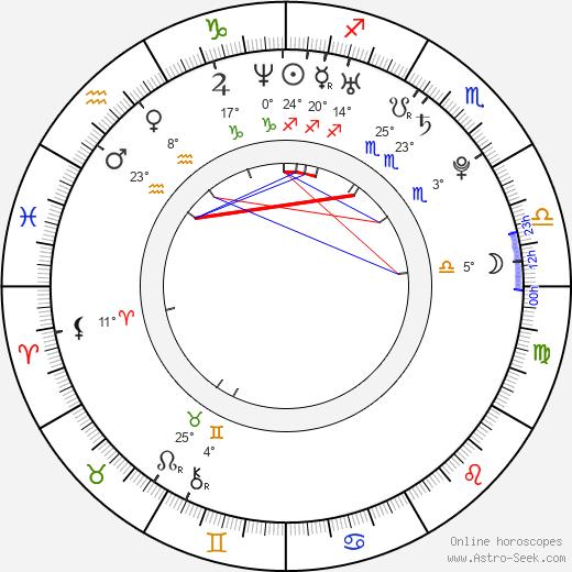Theo James birth chart, biography, wikipedia 2020, 2021