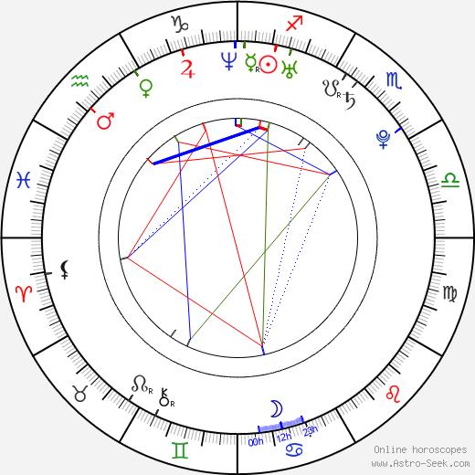 Tom Hern astro natal birth chart, Tom Hern horoscope, astrology