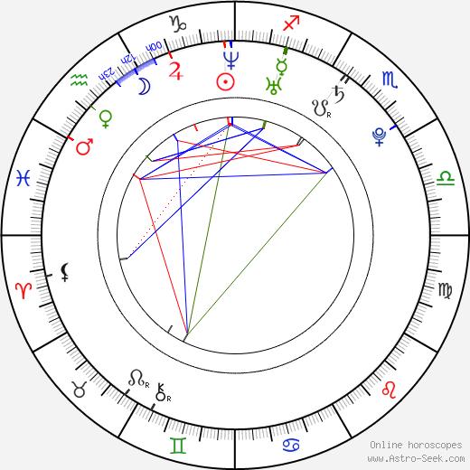 Уоллас Спирмон Wallace Spearmon день рождения гороскоп, Wallace Spearmon Натальная карта онлайн