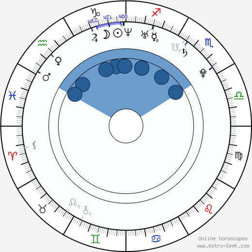 Ye-ri Han wikipedia, horoscope, astrology, instagram