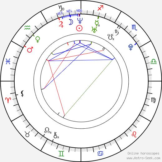 Ye-ri Han день рождения гороскоп, Ye-ri Han Натальная карта онлайн