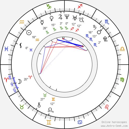 Adrianne Calvo birth chart, biography, wikipedia 2020, 2021