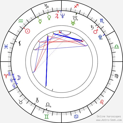 Adrianne Calvo birth chart, Adrianne Calvo astro natal horoscope, astrology