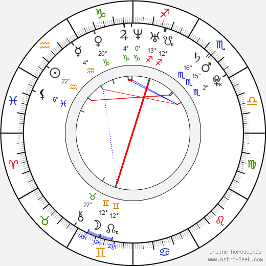 Aubrey O'Day birth chart, biography, wikipedia 2018, 2019