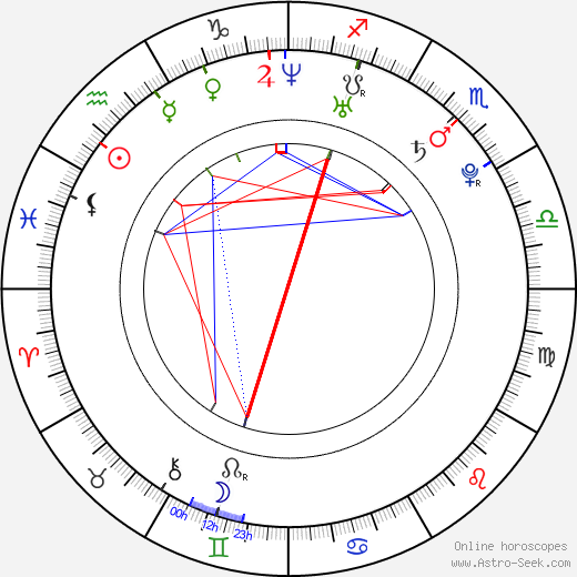 Aubrey O'Day astro natal birth chart, Aubrey O'Day horoscope, astrology